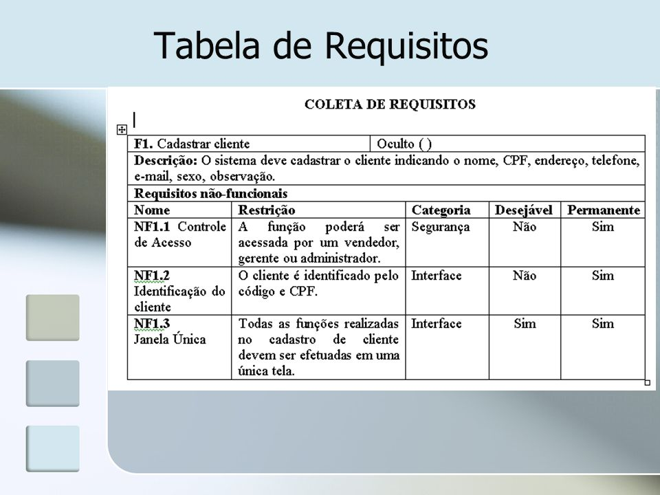 Tabela de Requisitos