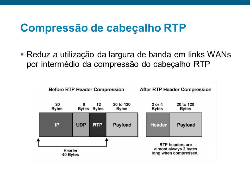 Compressão de cabeçalho RTP
