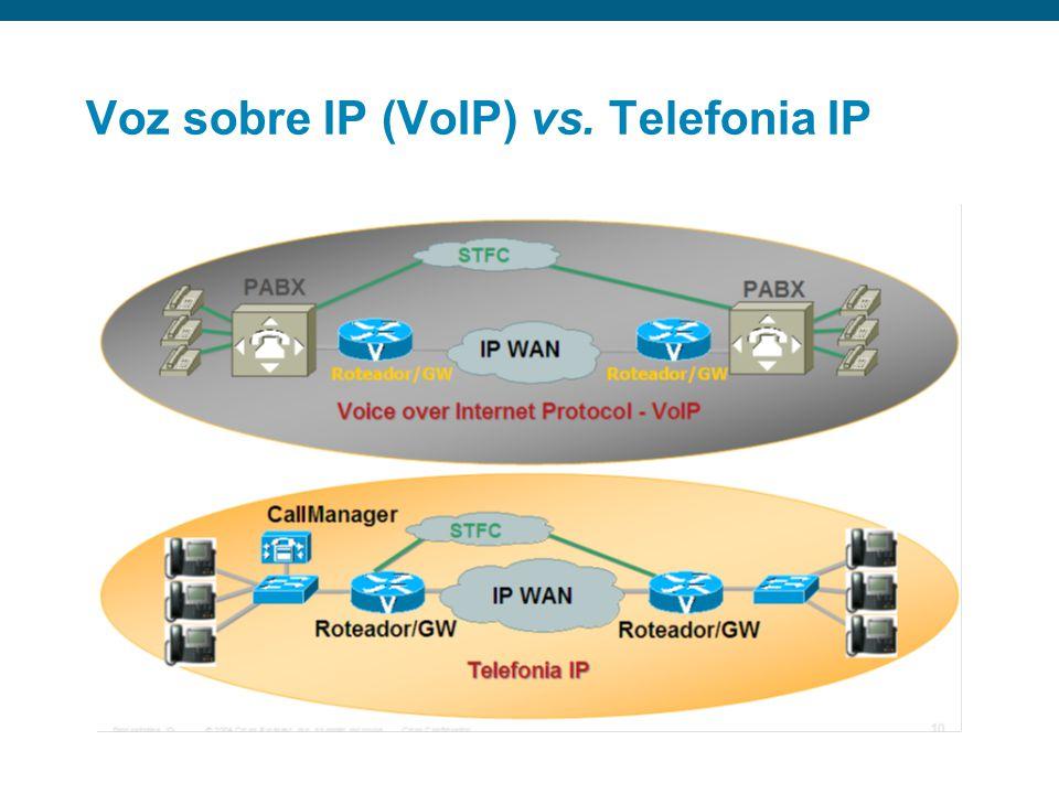 Voz sobre IP (VoIP) vs. Telefonia IP
