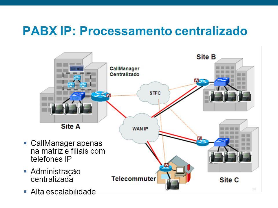 PABX IP: Processamento centralizado
