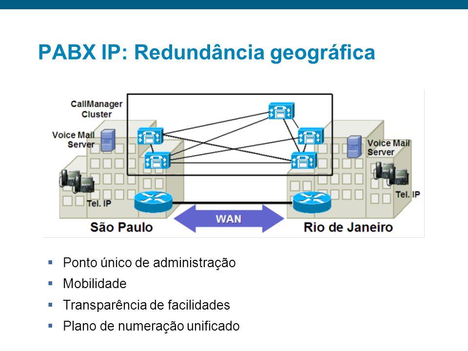 PABX IP: Redundância geográfica