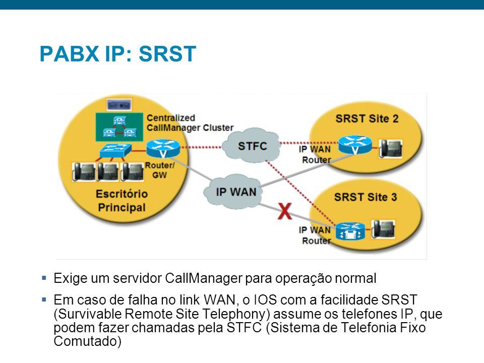 PABX IP: SRST Exige um servidor CallManager para operação normal