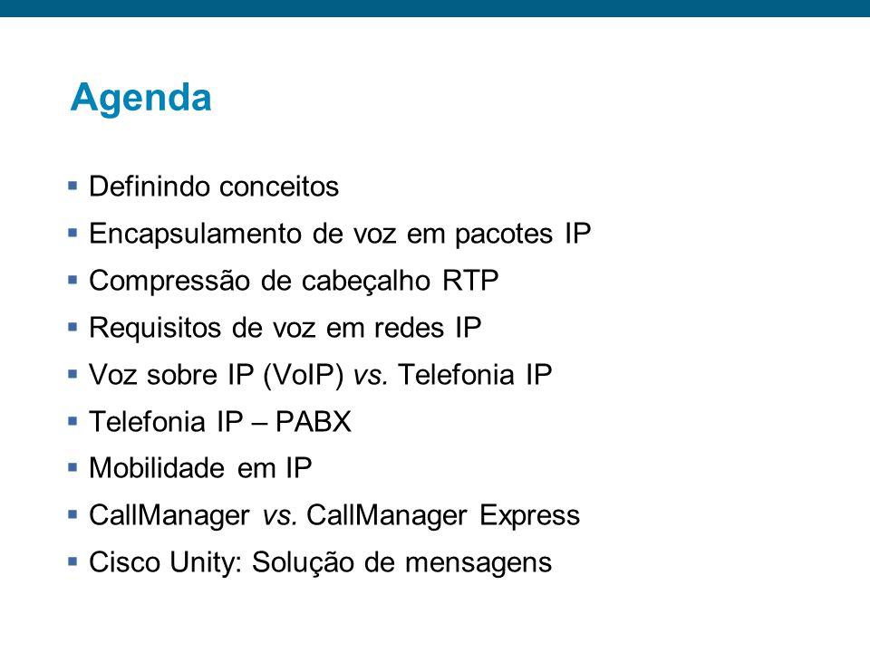 Agenda Definindo conceitos Encapsulamento de voz em pacotes IP