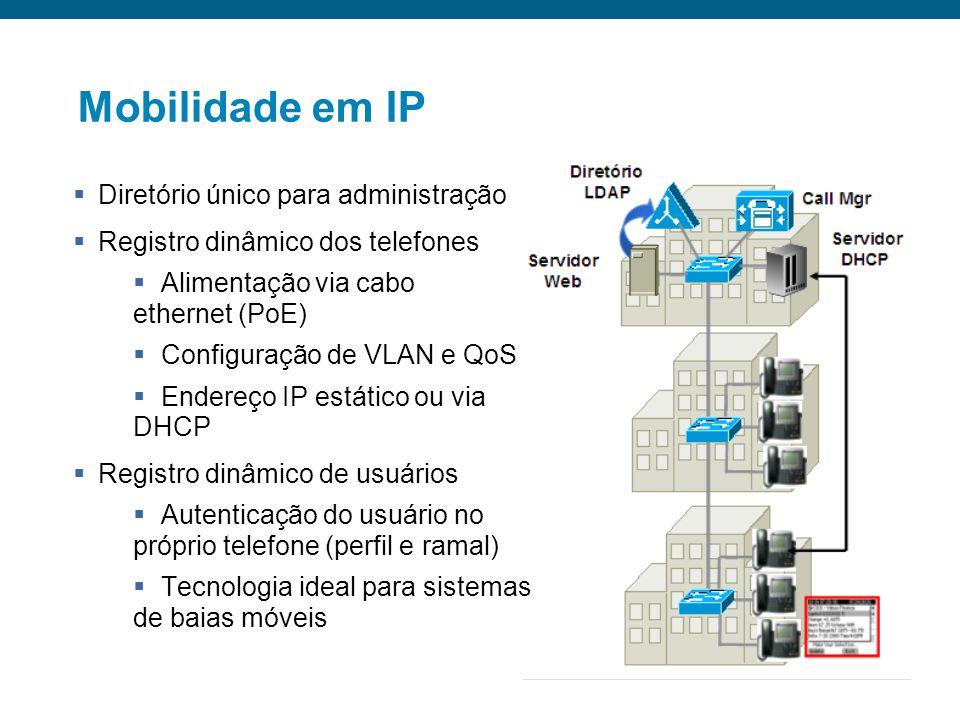 Mobilidade em IP Diretório único para administração