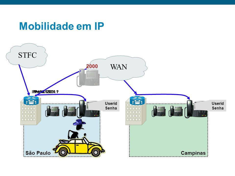 Mobilidade em IP STFC WAN 2000 São Paulo Campinas IP=192.168.1.1