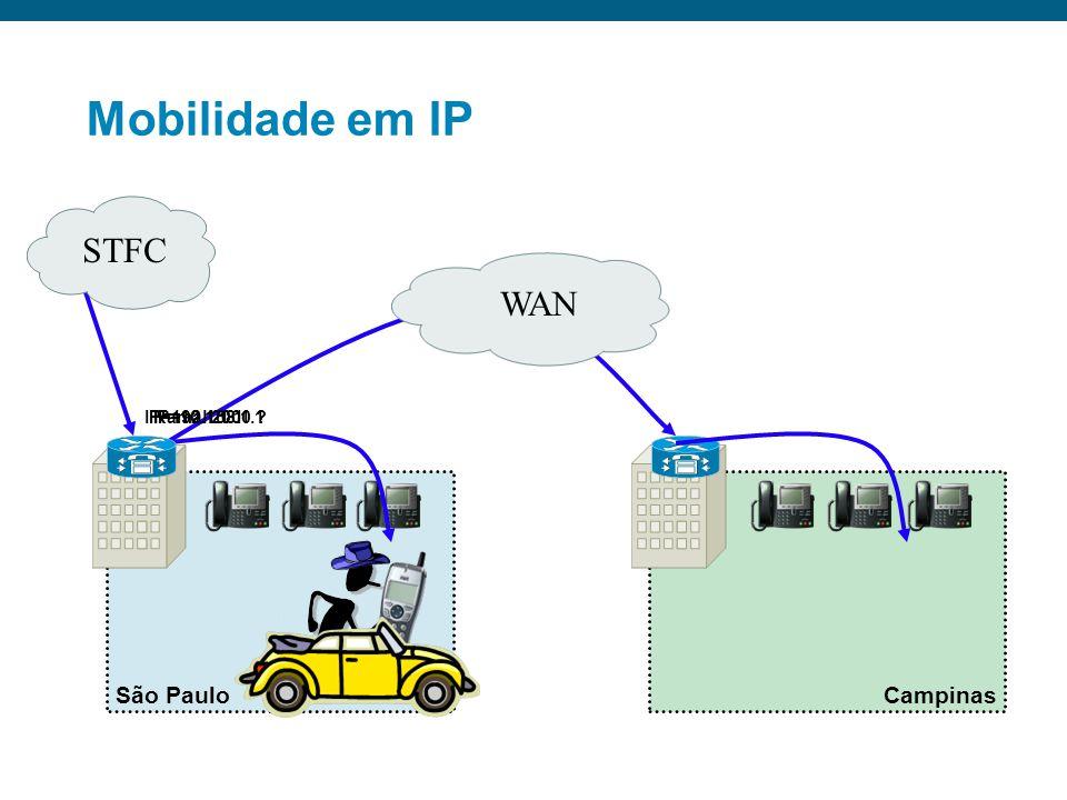 Mobilidade em IP STFC WAN São Paulo Campinas IP=192.168.1.1