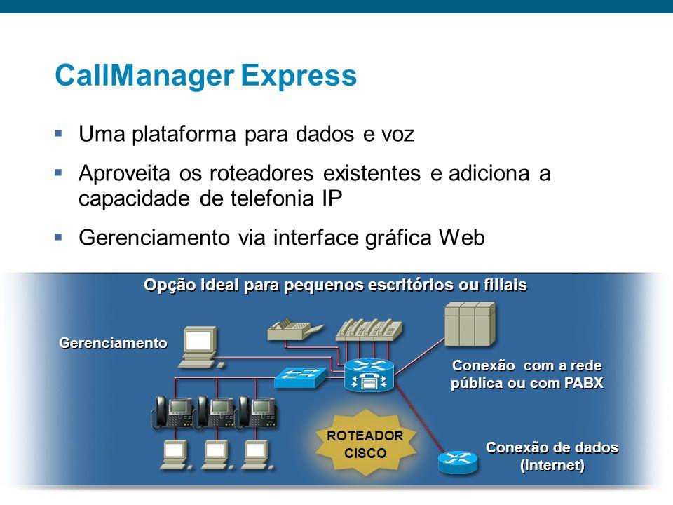 CallManager Express Uma plataforma para dados e voz