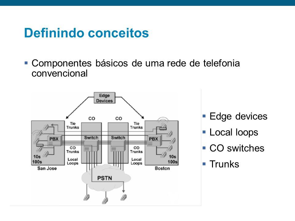 Definindo conceitos Componentes básicos de uma rede de telefonia convencional. Edge devices. Local loops.