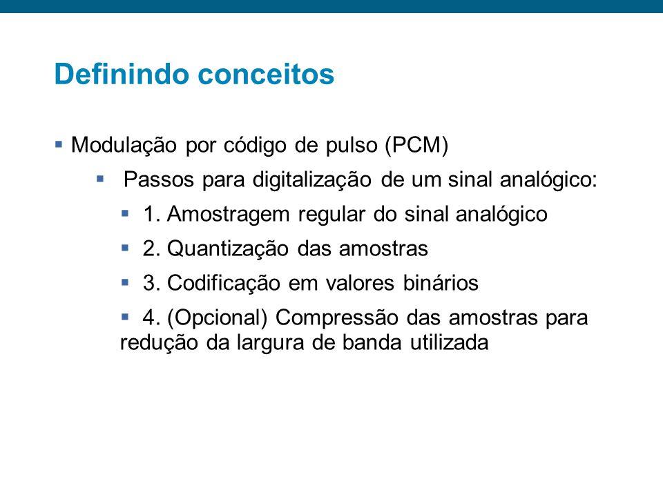 Definindo conceitos Modulação por código de pulso (PCM)
