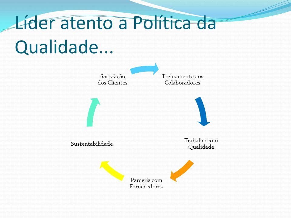 Líder atento a Política da Qualidade...