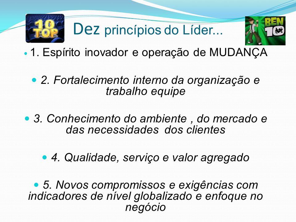 Dez princípios do Líder...