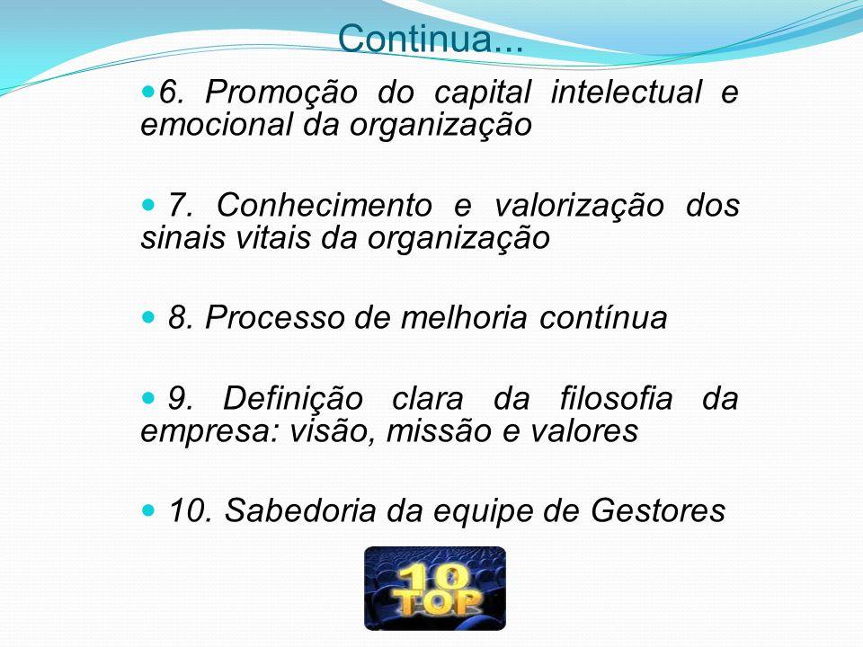 Continua... 6. Promoção do capital intelectual e emocional da organização. 7. Conhecimento e valorização dos sinais vitais da organização.