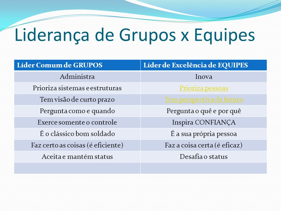 Liderança de Grupos x Equipes
