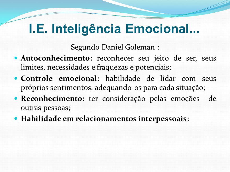I.E. Inteligência Emocional...