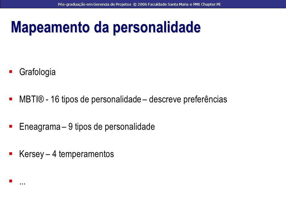 Mapeamento da personalidade