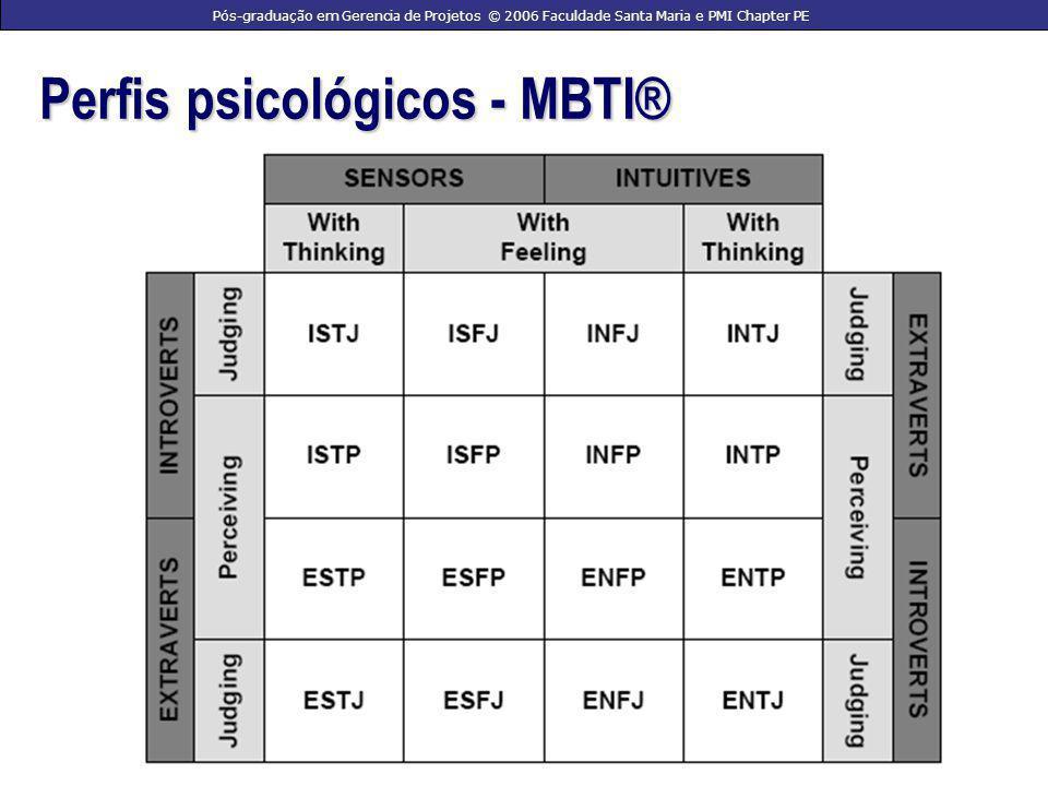 Perfis psicológicos - MBTI®