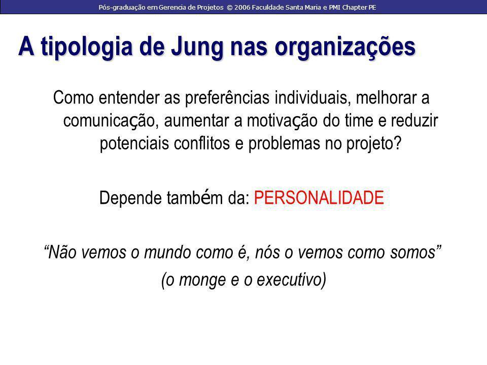 A tipologia de Jung nas organizações