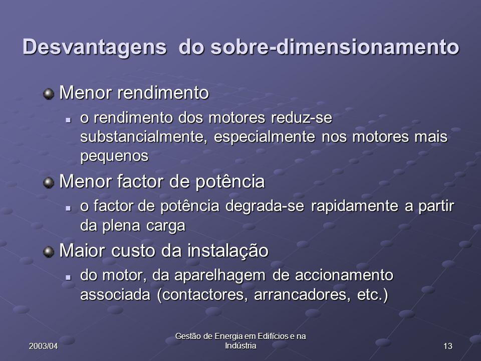 Desvantagens do sobre-dimensionamento