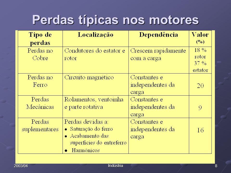Perdas típicas nos motores