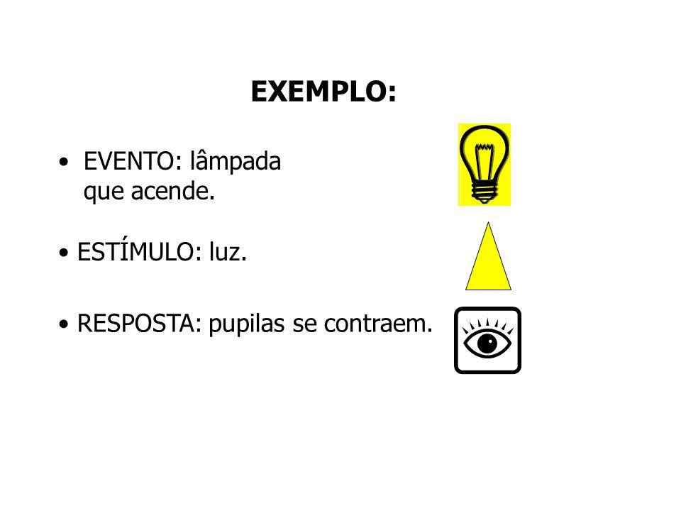 EXEMPLO: EVENTO: lâmpada que acende. ESTÍMULO: luz.