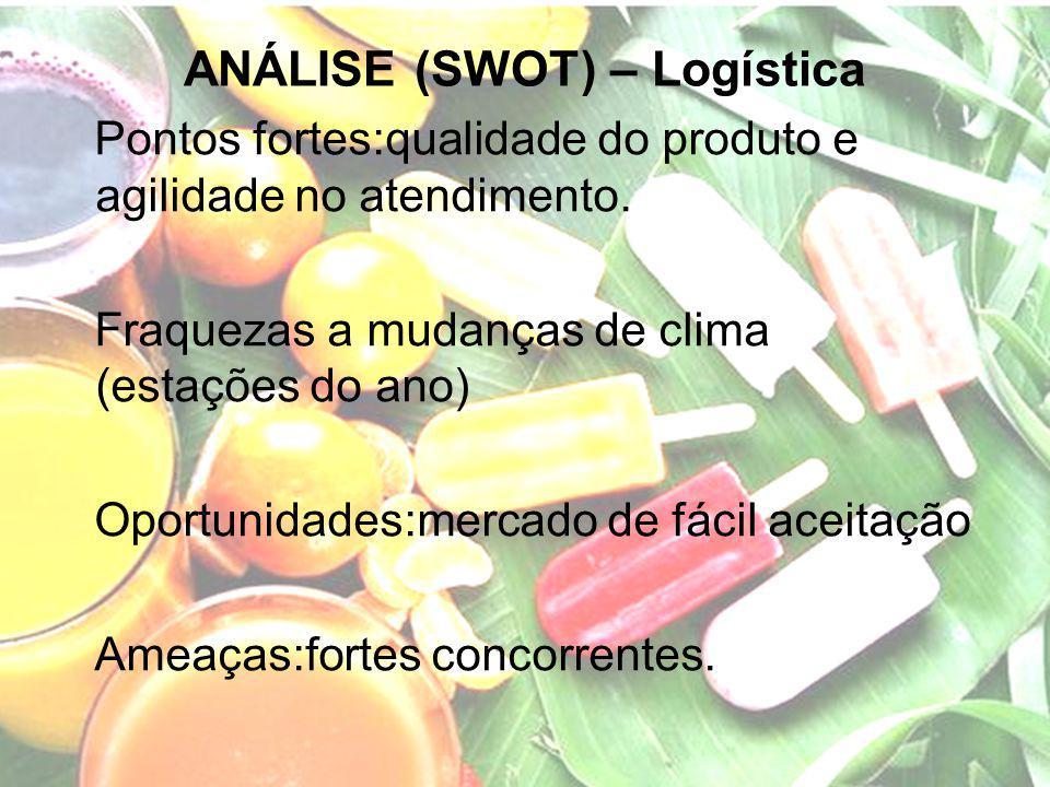 ANÁLISE (SWOT) – Logística