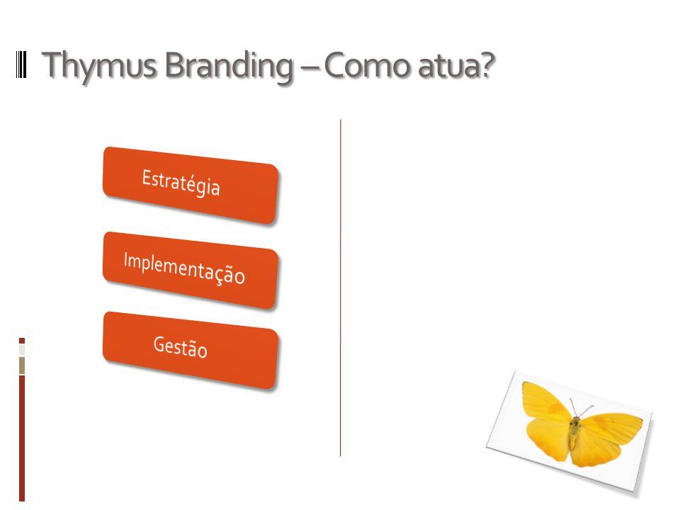 Thymus Branding – Como atua