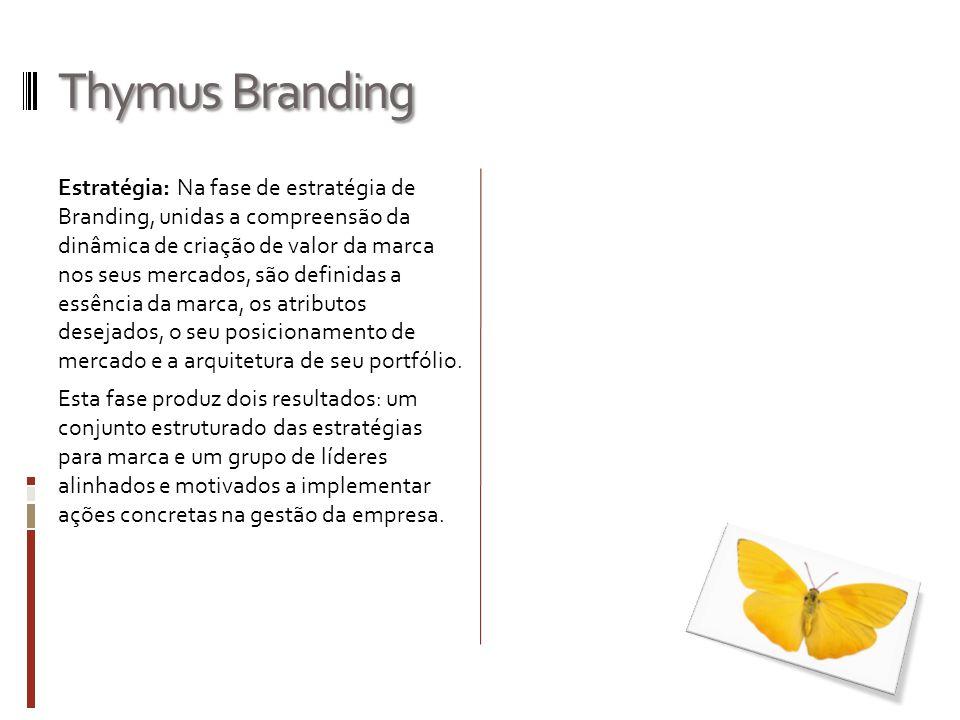 Thymus Branding