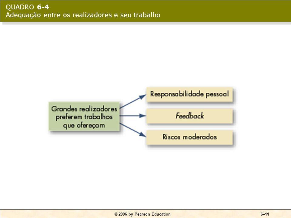 Teoria da avaliação cognitiva