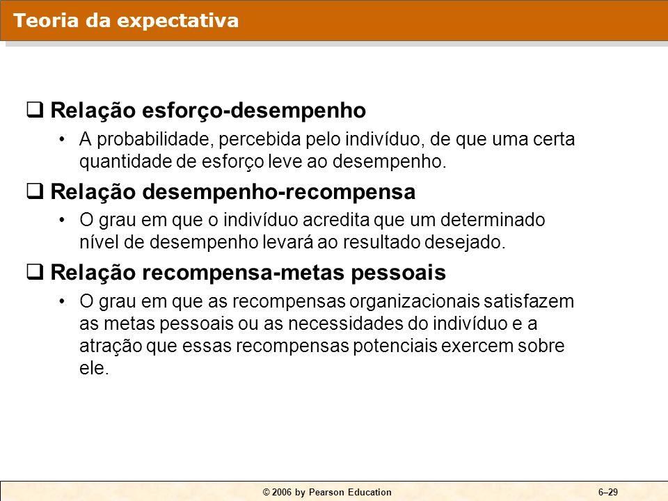 QUADRO 6-9 Dimensões do desempenho