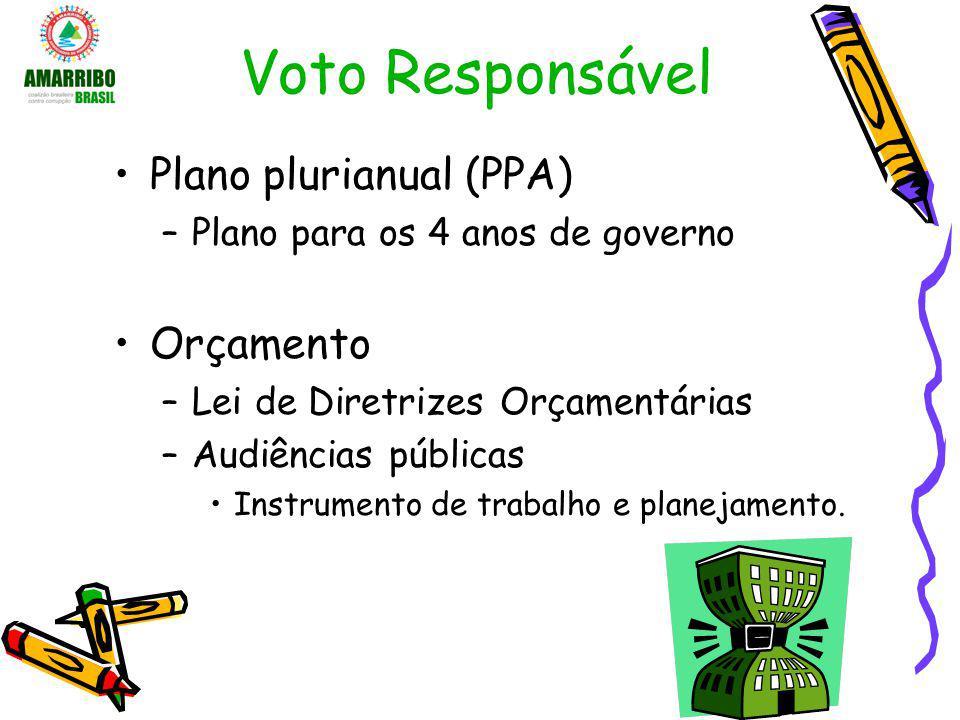 Voto Responsável Plano plurianual (PPA) Orçamento