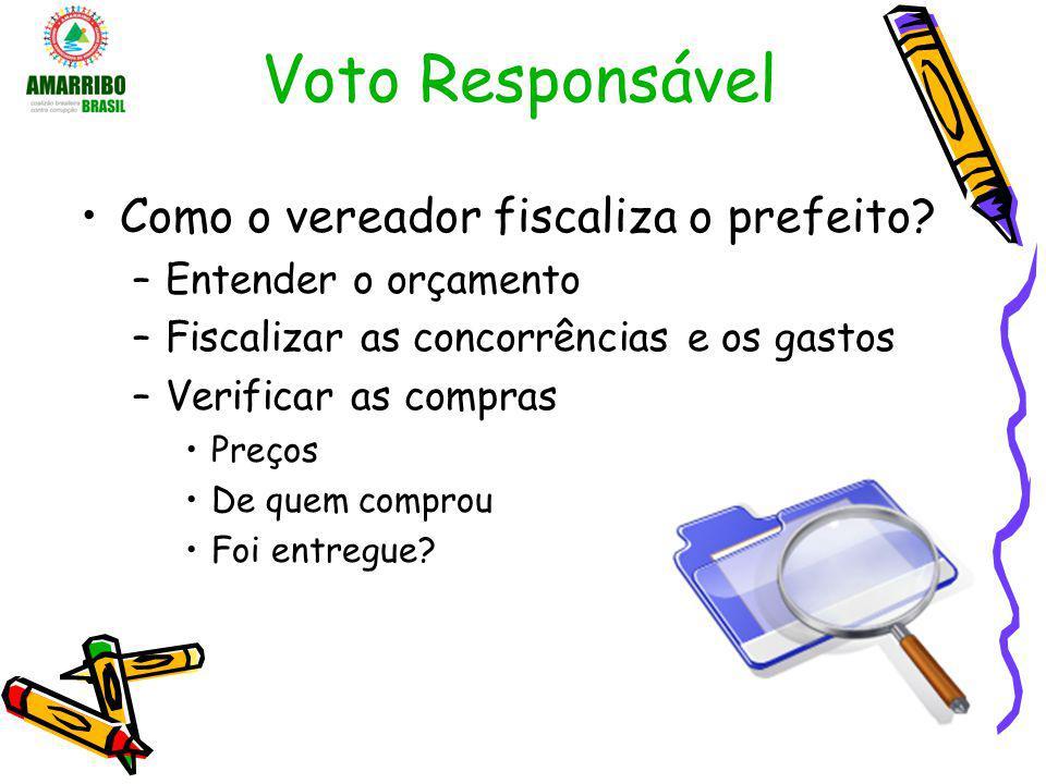 Voto Responsável Como o vereador fiscaliza o prefeito