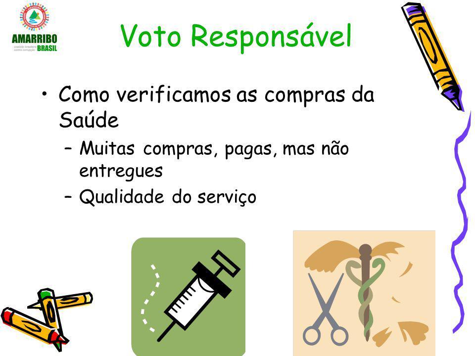 Voto Responsável Como verificamos as compras da Saúde