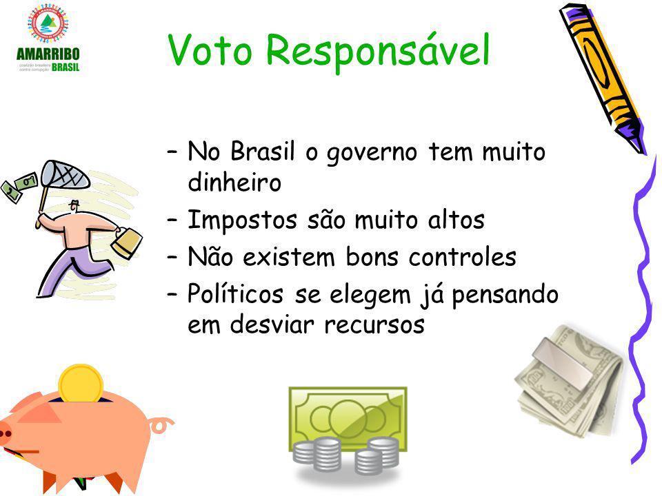 Voto Responsável No Brasil o governo tem muito dinheiro