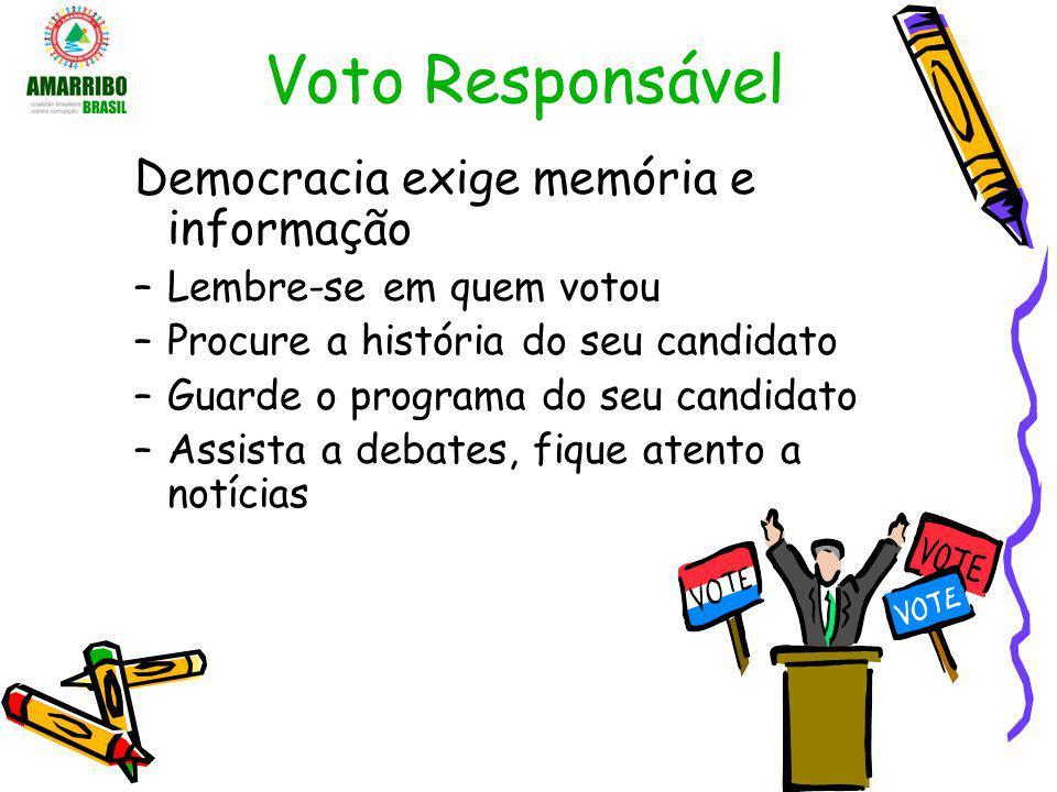 Voto Responsável Democracia exige memória e informação