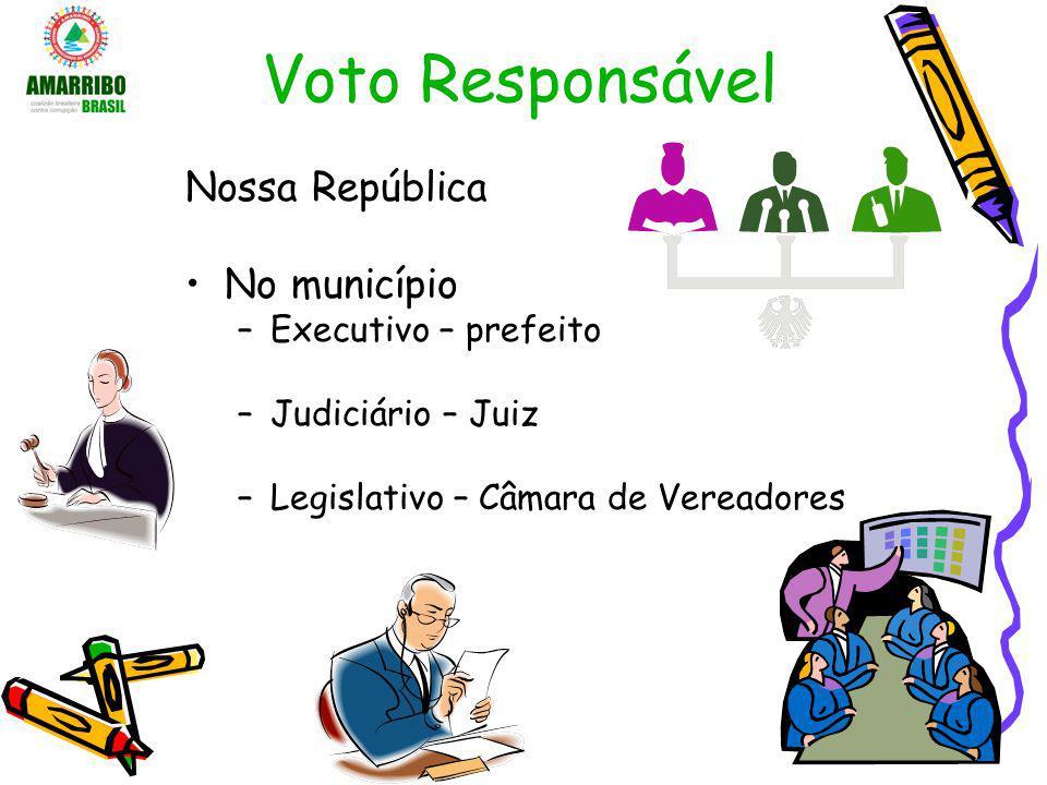 Voto Responsável Nossa República No município Executivo – prefeito
