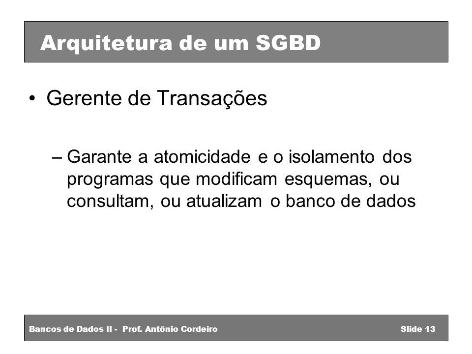 Arquitetura de um SGBD Gerente de Transações