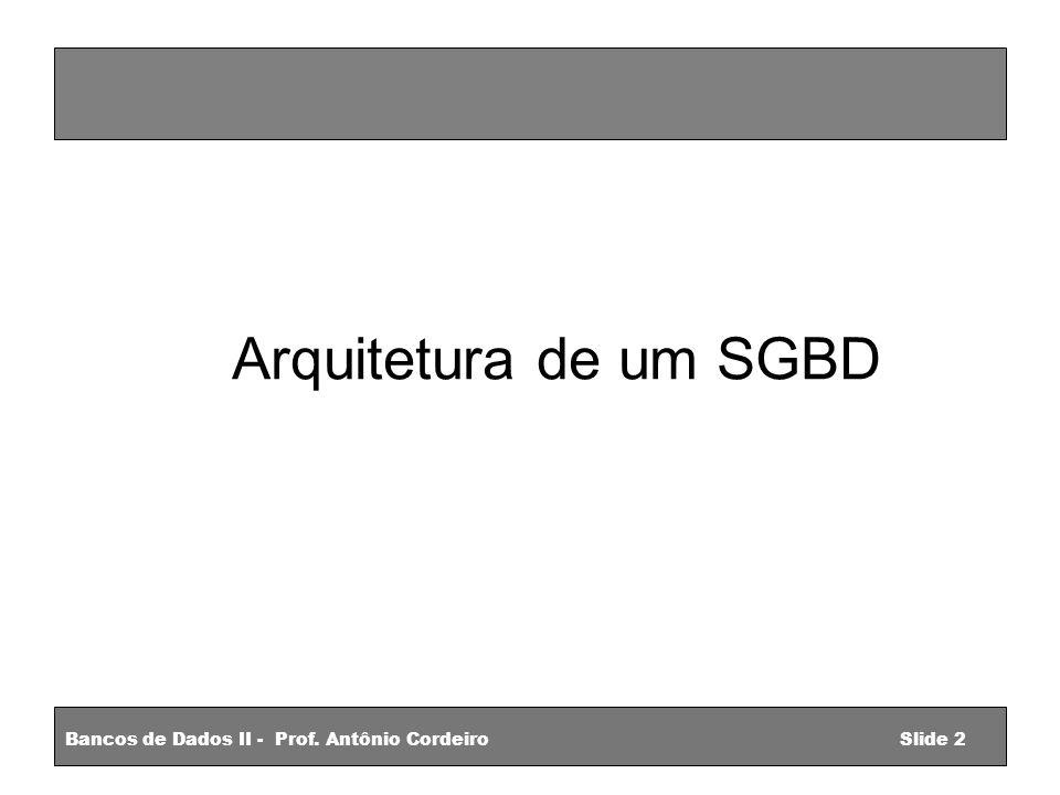 Arquitetura de um SGBD Bancos de Dados II - Prof. Antônio Cordeiro