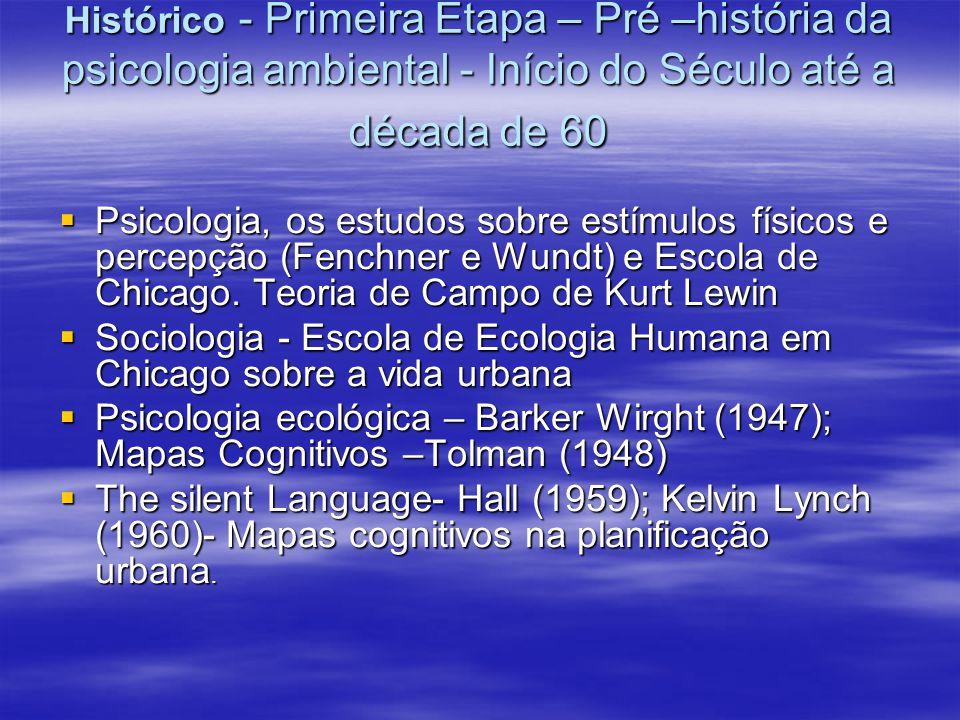 Histórico - Primeira Etapa – Pré –história da psicologia ambiental - Início do Século até a década de 60