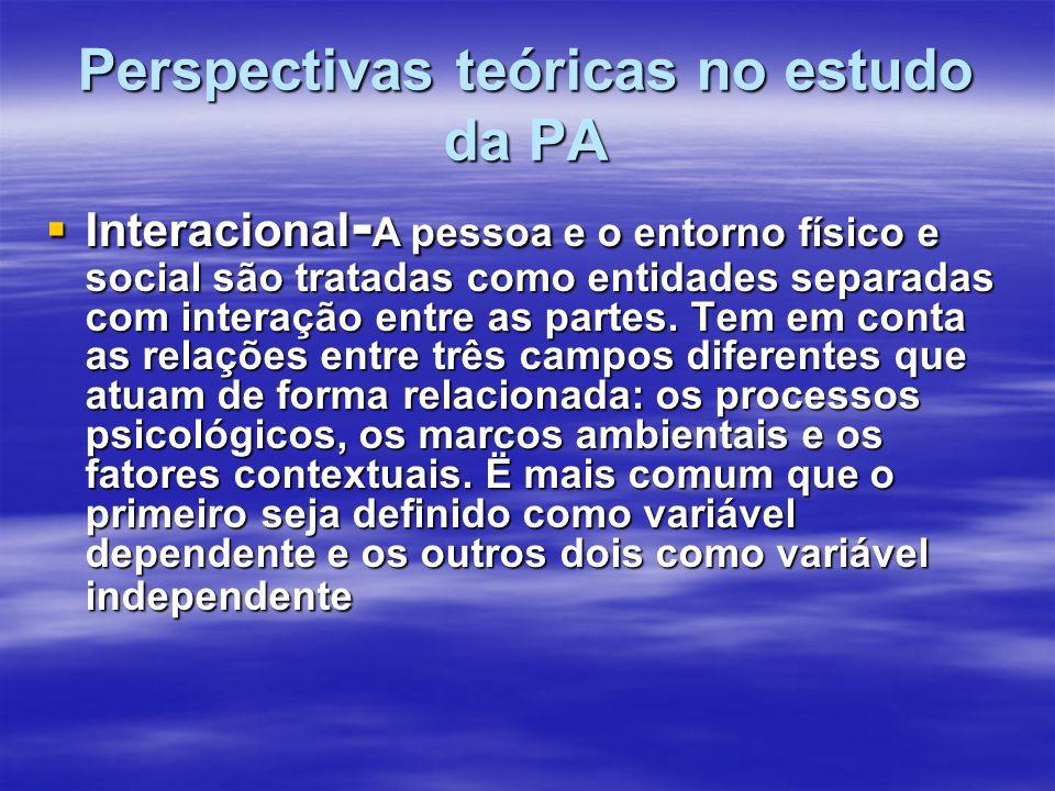 Perspectivas teóricas no estudo da PA
