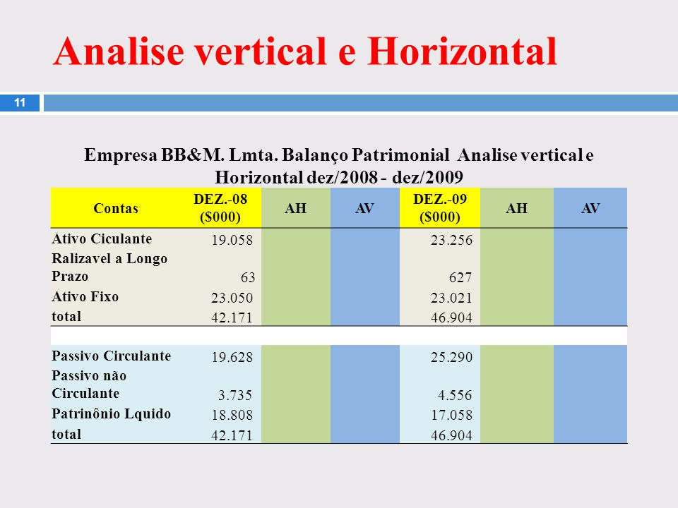 Analise vertical e Horizontal