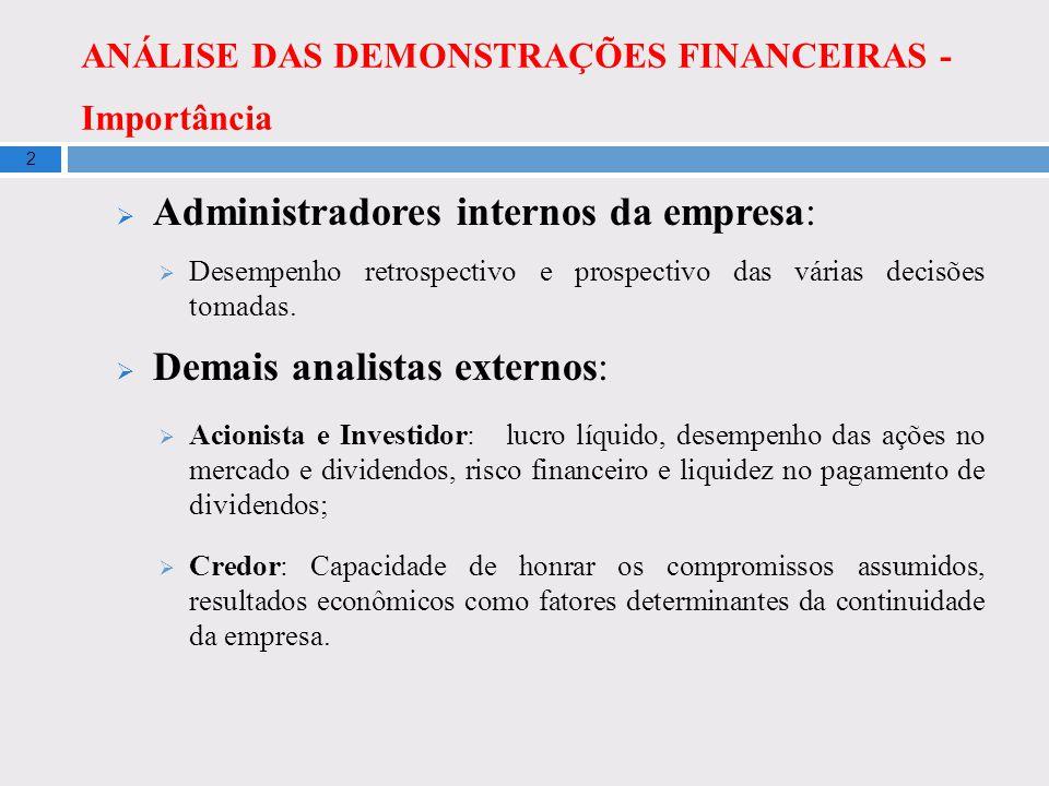 ANÁLISE DAS DEMONSTRAÇÕES FINANCEIRAS - Importância