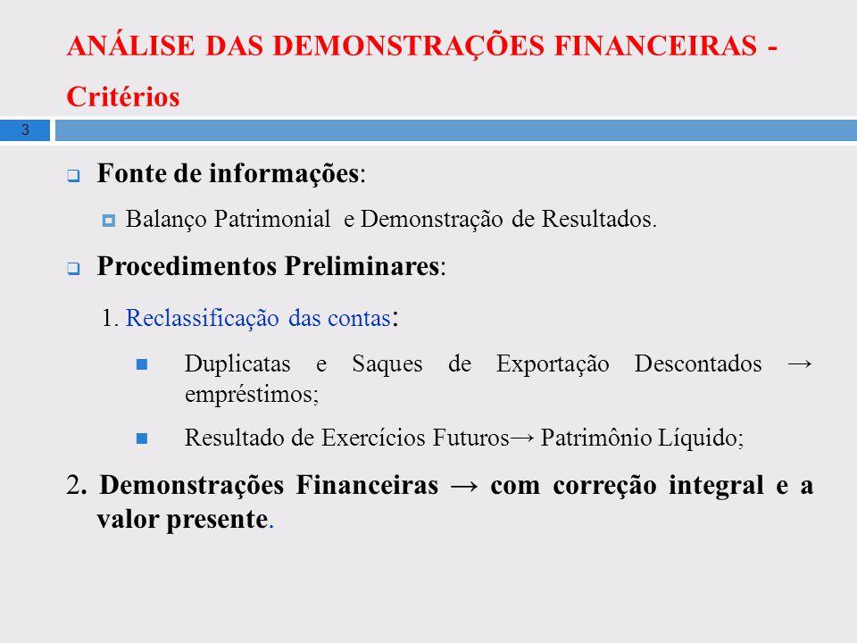 ANÁLISE DAS DEMONSTRAÇÕES FINANCEIRAS - Critérios