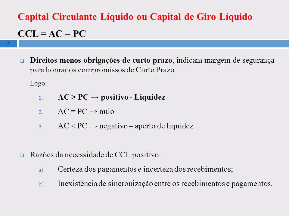Capital Circulante Líquido ou Capital de Giro Líquido CCL = AC – PC