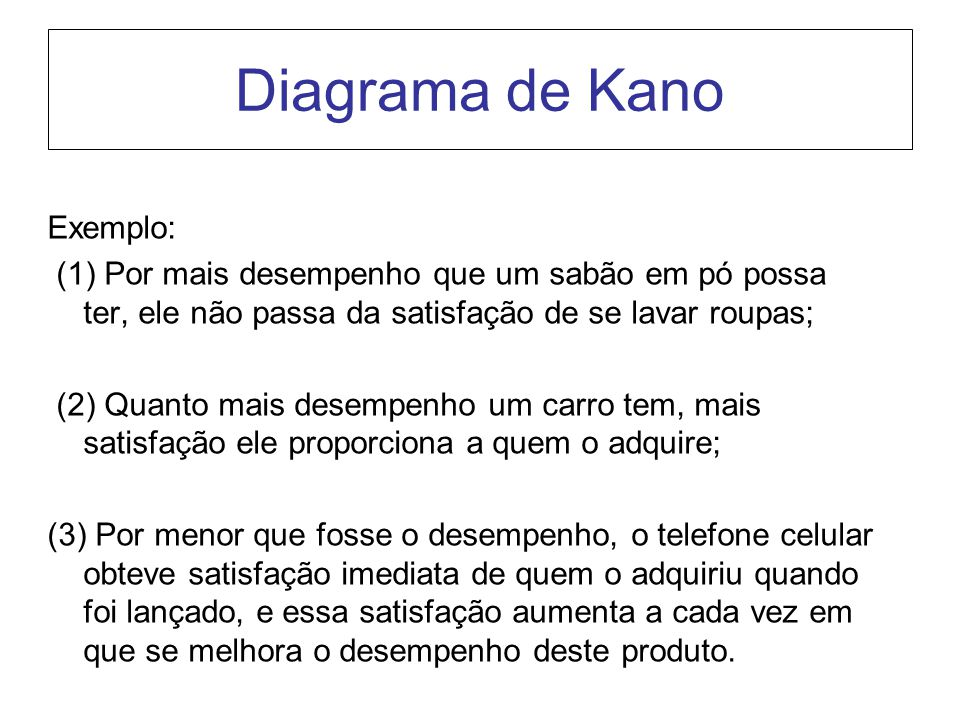 Diagrama de Kano Exemplo: