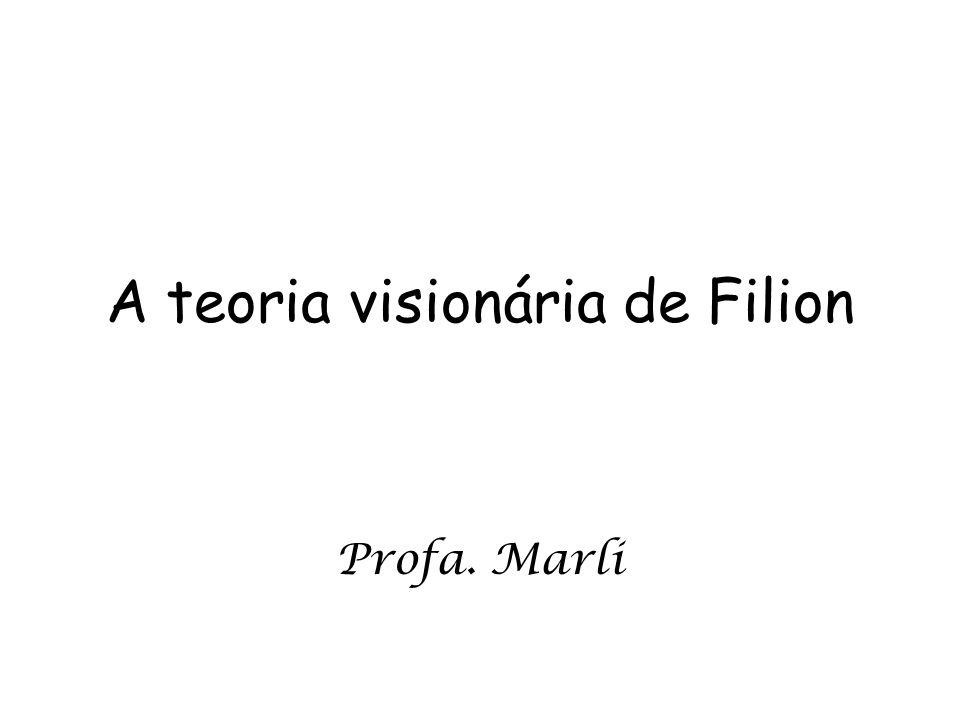 A teoria visionária de Filion
