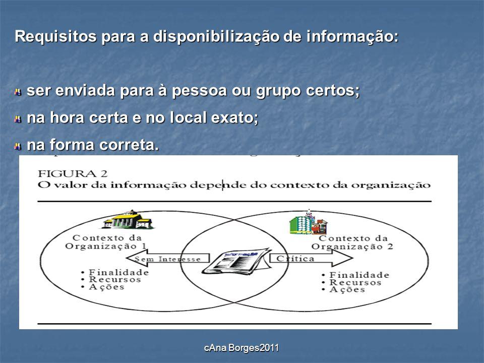 Requisitos para a disponibilização de informação:
