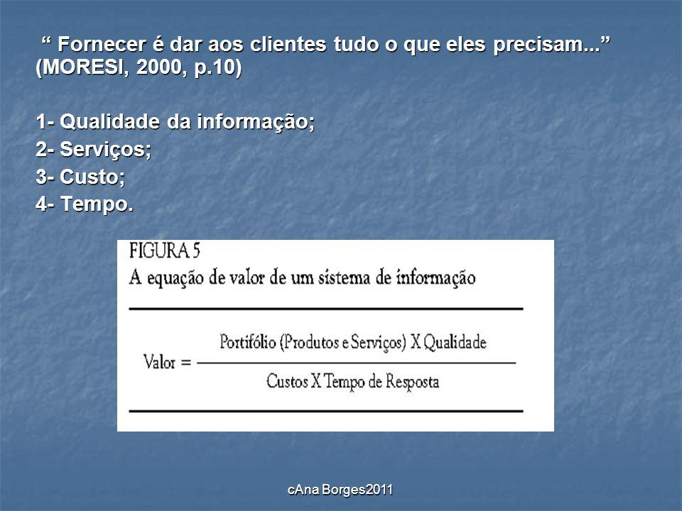 1- Qualidade da informação; 2- Serviços; 3- Custo; 4- Tempo.