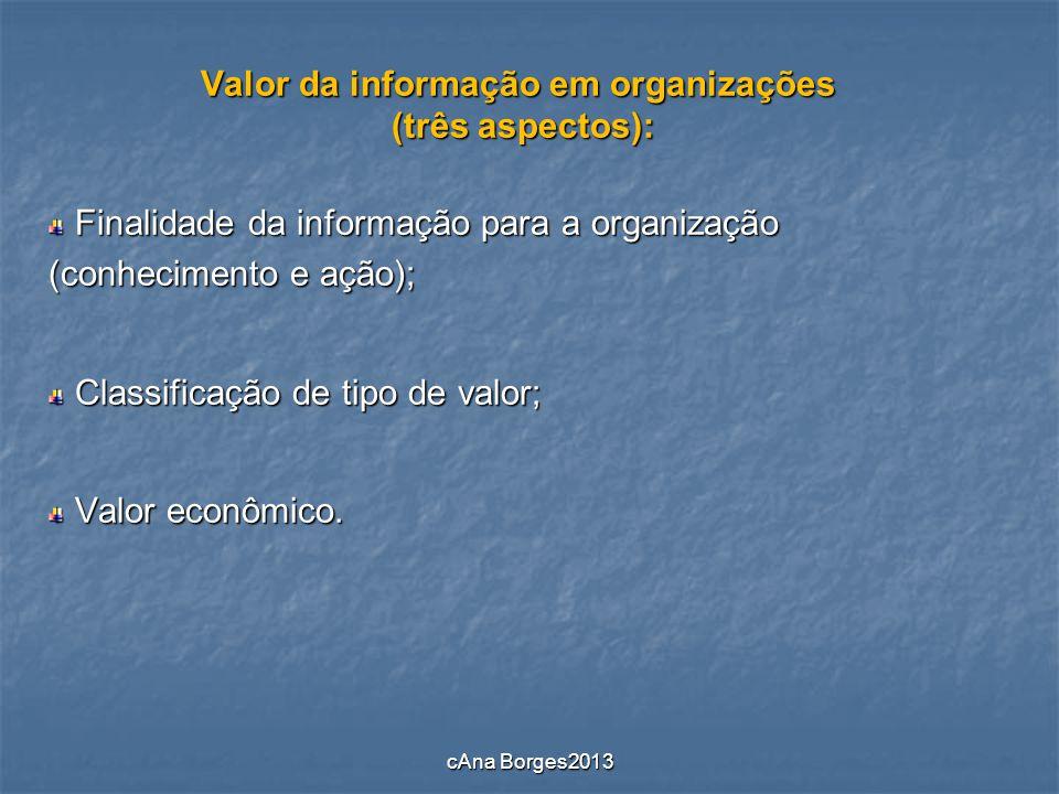Valor da informação em organizações