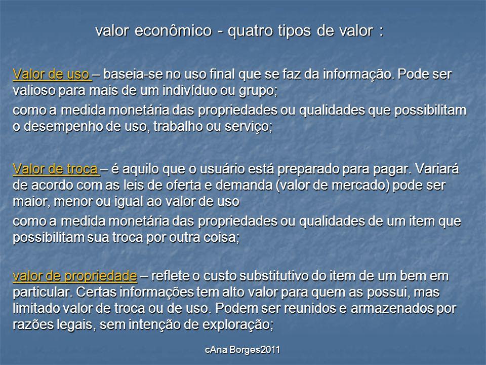valor econômico - quatro tipos de valor :