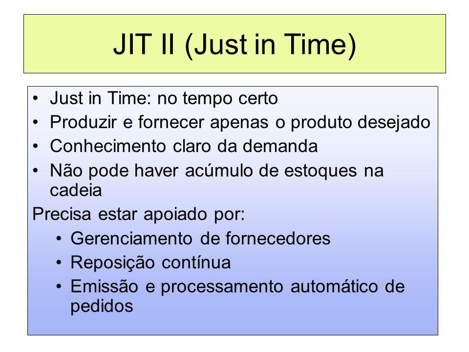 JIT II (Just in Time) Just in Time: no tempo certo